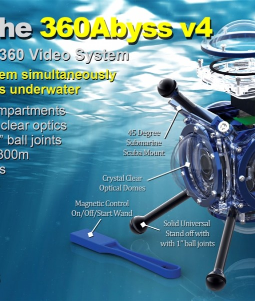 GoPro Rize 360 Abyss underwater housing for rent at Film Equipment Hire